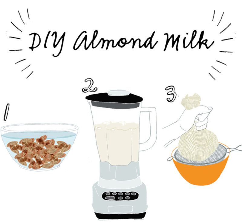 Illustration recette lait d'amande, wellandwell